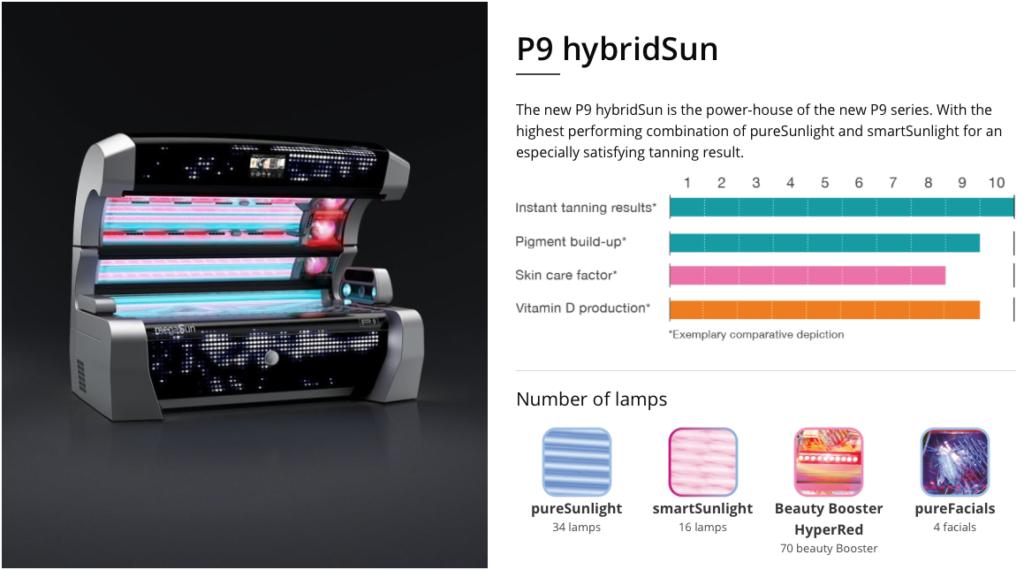 megasun p9 hybrids